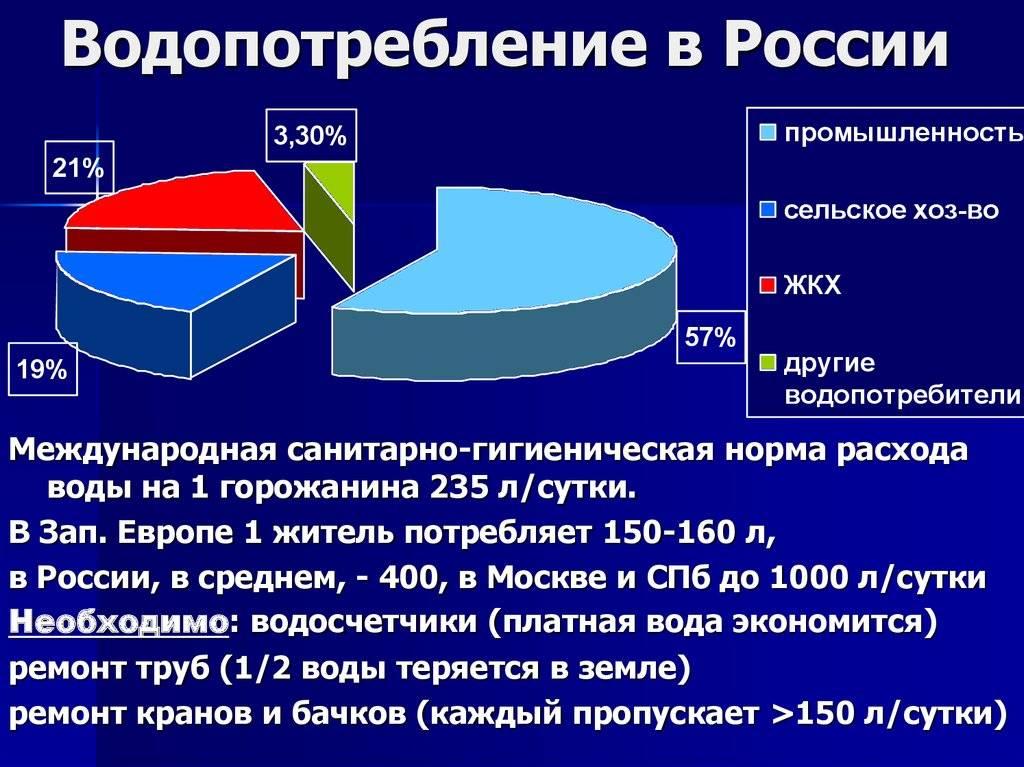Что означают понятия водопотребление и водопользование, в чем разница - iqelectro.ru