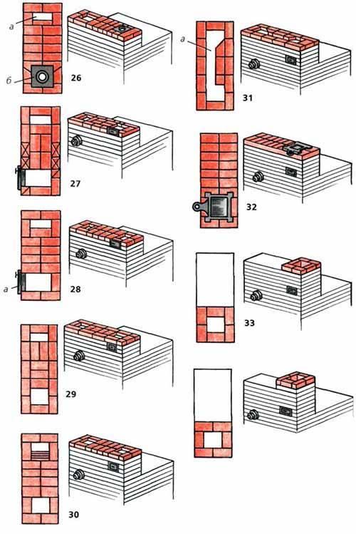 Мини русская печь своими руками: специфика и порядовки для строительства компактной печки