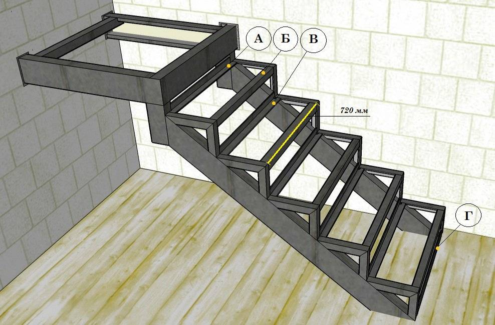 Как сделать металлическую лестницу в подвал своими руками