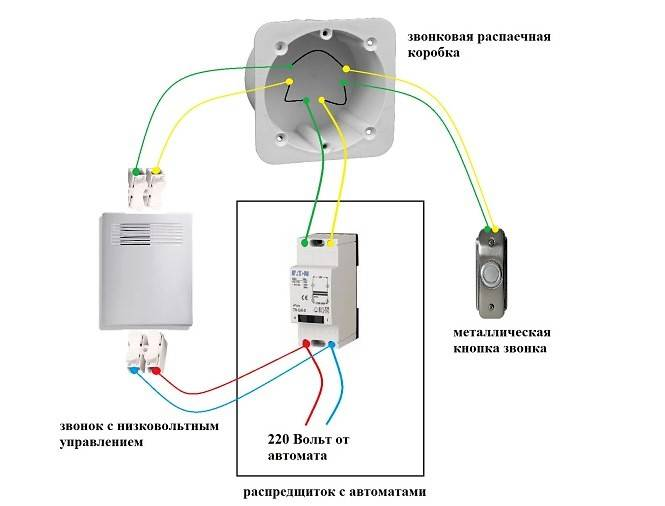 Схема подключения электрического звонка в квартире - moy-instrument.ru - обзор инструмента и техники