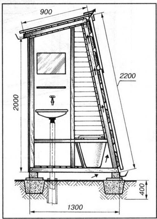 Строительство уличного туалета на даче: как сделать своими руками?
