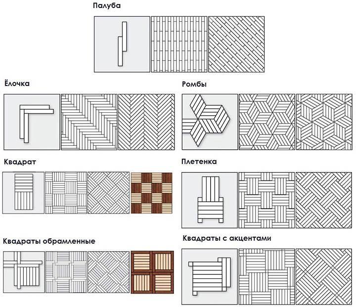 Технология укладки ламината: схема и правила монтажа   строй советы
