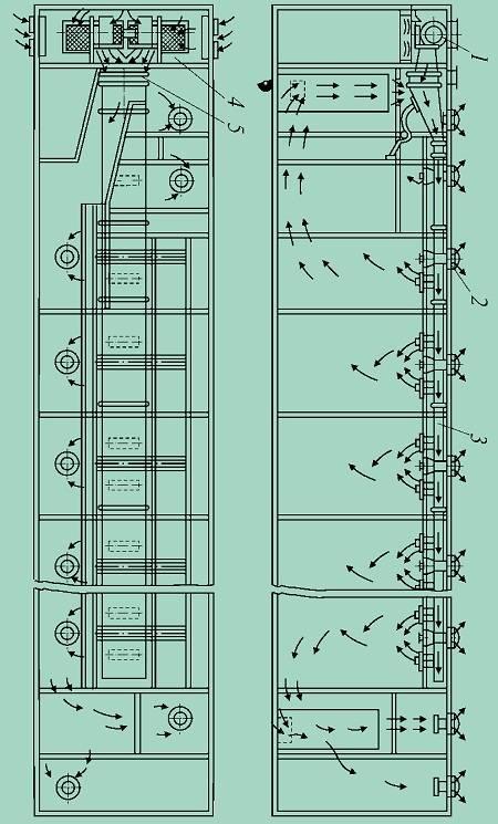 Механику-бригадиру проводников - водоснабжение пассажирских вагонов