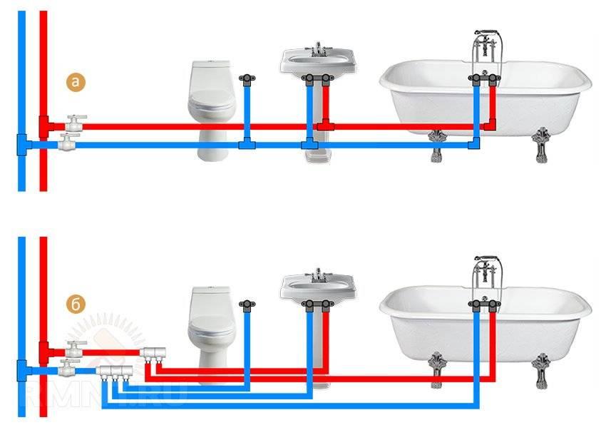 Тройник для подключения стиральной машины к водопроводу