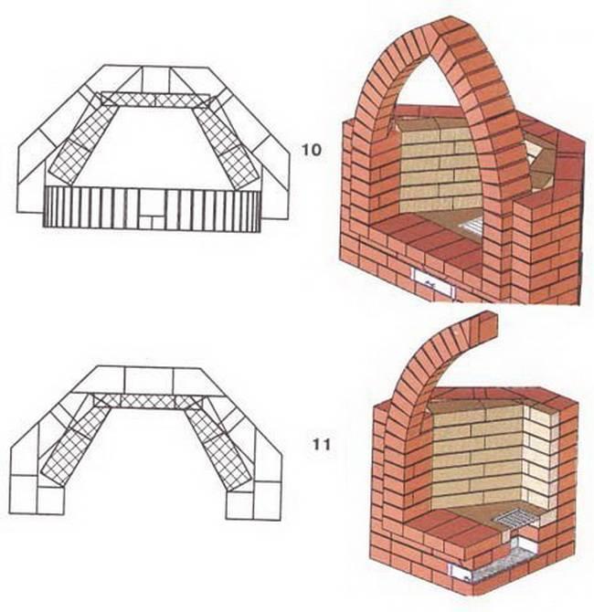 Камин своими руками: фото, чертежи, пошаговая инструкция