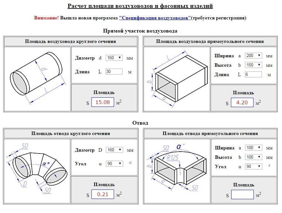 Как рассчитать площадь комнаты: полезные методики и формулы