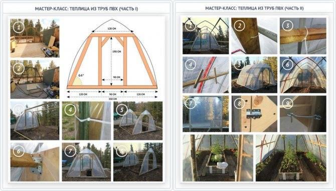 Как построить теплицу из поликарбоната своими руками: подобрать оптимальный размер, сделать чертеж, правильно разместить на участке?