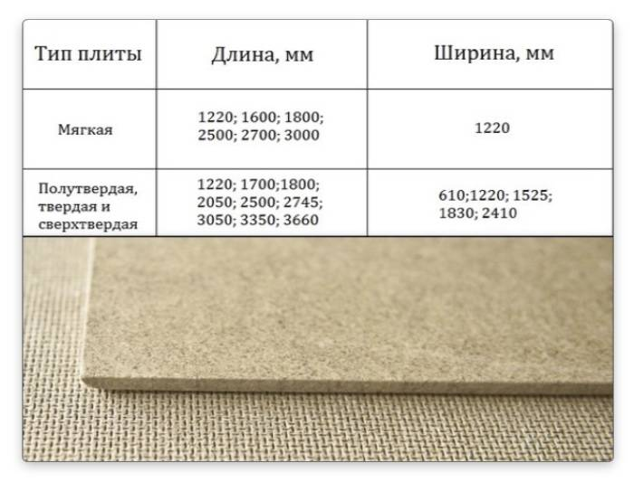 Чем отличается :: двп, дсп, мдф — ikirov.ru - энциклопедия товаров и услуг в кирове и кировской области