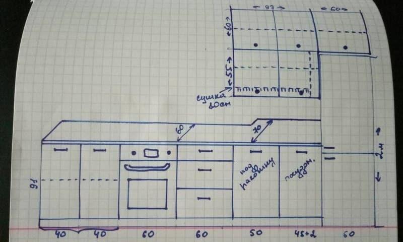 Как сделать фартук для кухни своими руками: семь популярных отделочных материалов
