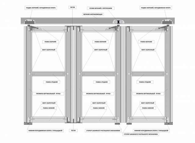 Как правильно рассчитать конструкцию для двери-купе