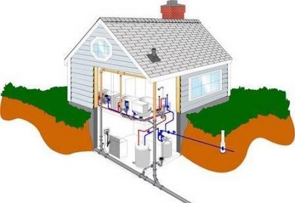 Документы для подключения воды к частному дому и порядок дейстий  документы для подключения воды к частному дому и порядок дейстий
