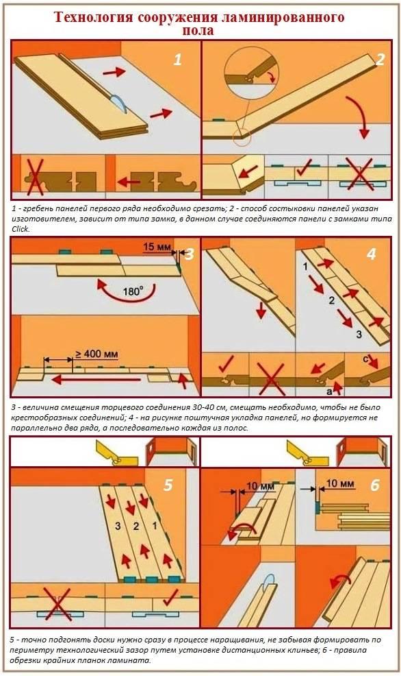 Правила укладки ламината: состав, виды и укладка ламината на пол своими руками