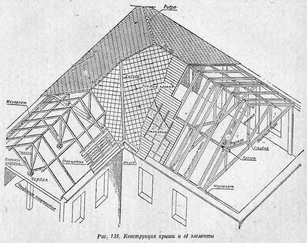 Многощипцовая крыша: что даёт сочетание нескольких двускатных конструкций в одной кровле