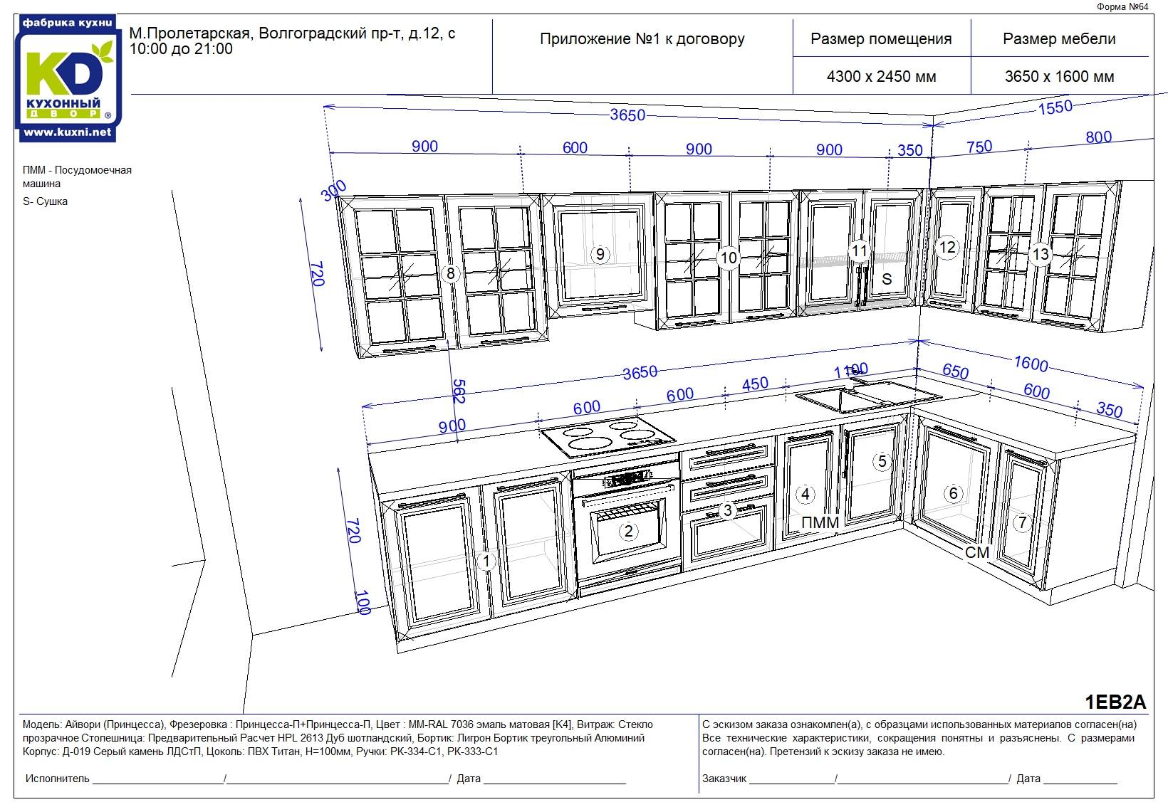 Монтаж светодиодной ленты на кухне под шкафами: выбор ленты и блока питания, этапы монтажа.