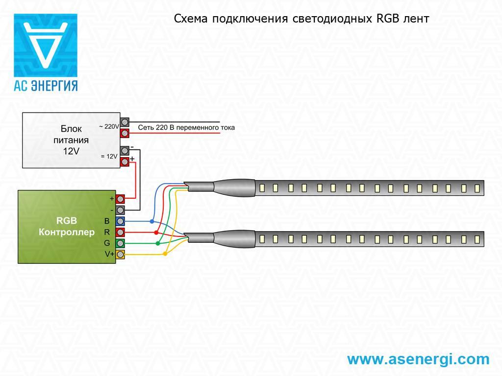 Как отремонтировать контроллер led rgb ленты своими руками