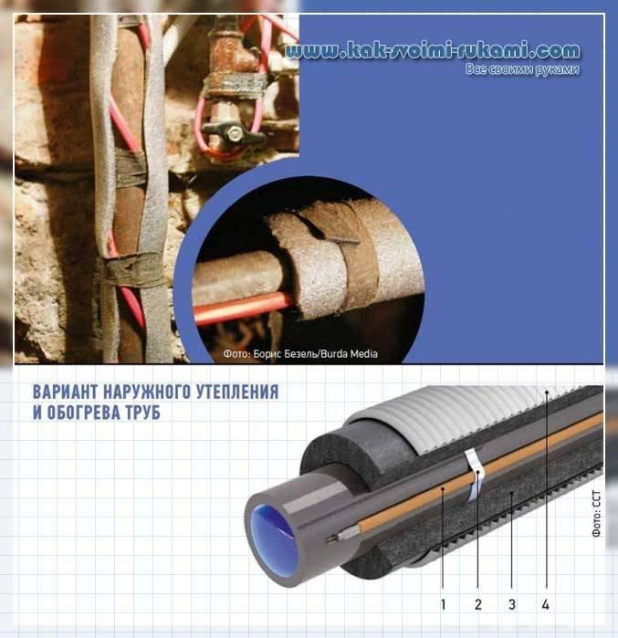 Популярные материалы для водоснабжения: ключевые особенности и способы монтажа