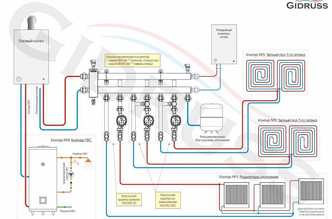 Система двухконтурного отопления частного дома