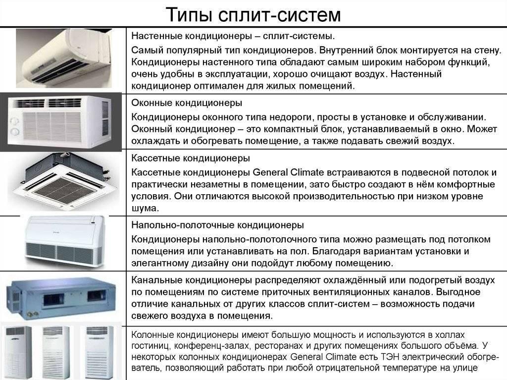 Выбор сплит системы для дома: характеристики, функции, производители