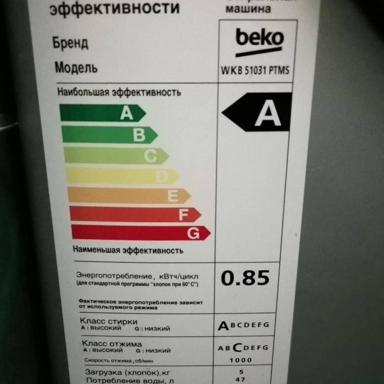 Какой класс отжима лучше в стиральной машине