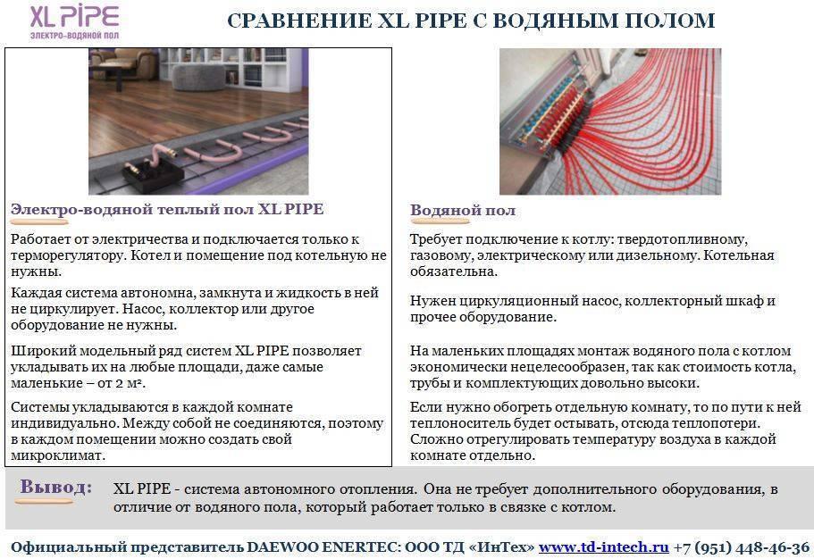 Электро-водяной теплый пол xl pipe: преимущества и технология монтажа