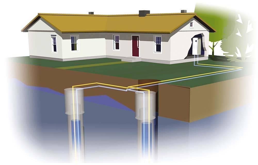 Принципы и схемы работы геотермального отопления в частном доме
