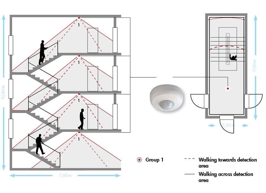 Освещение в подъезде - требования, варианты автоматизации с датчиком движения