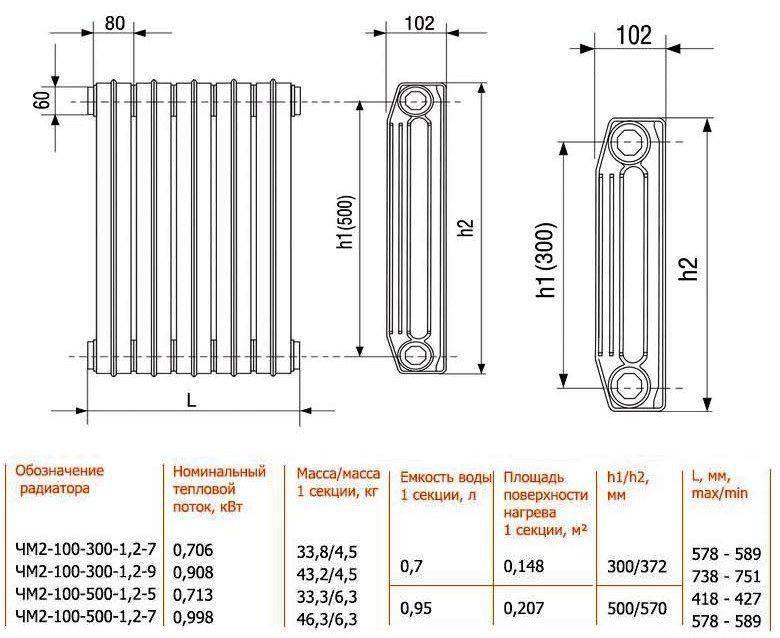 Теплоотдача чугунных радиаторов отопления: какая тепоотдача однойсекции чугунной батареи, увеличиваем её, фото и видео примеры