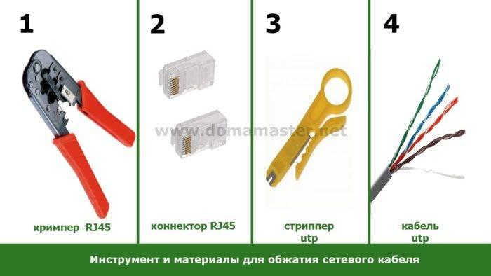 Клещи для обжима наконечников проводов: виды инструмента и способы применения – советы по ремонту