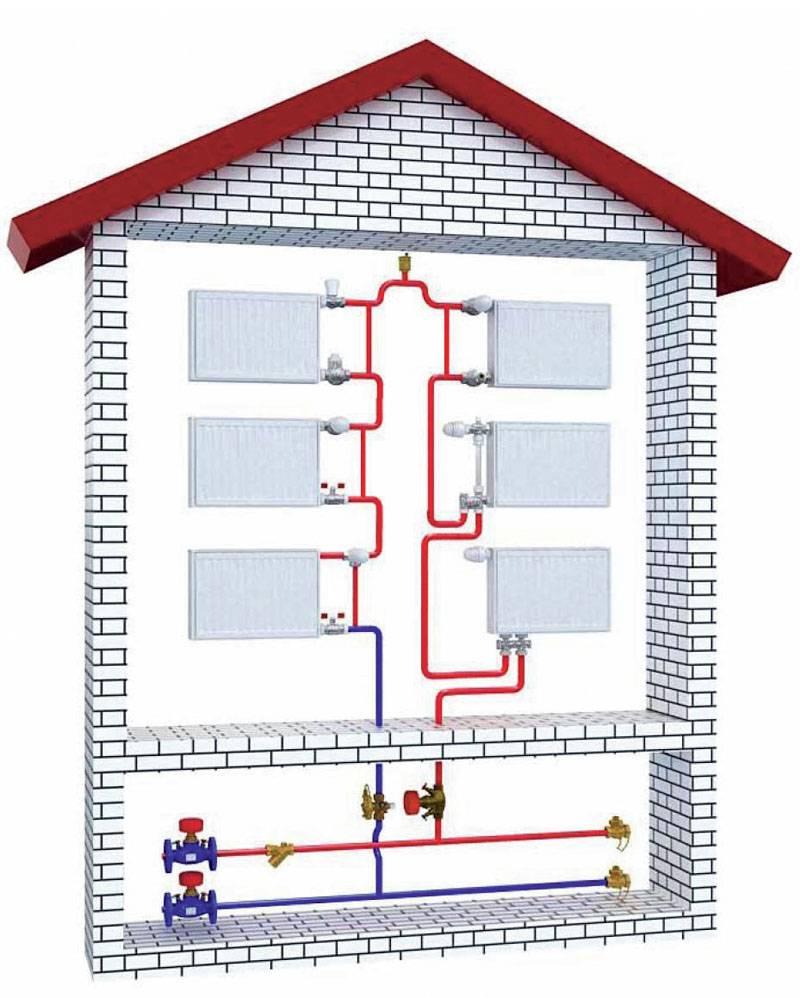 Автономное отопление: что это значит и принцип получения обогрева