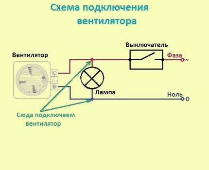 Схемы подключения вентилятора в ванной через выключатель
