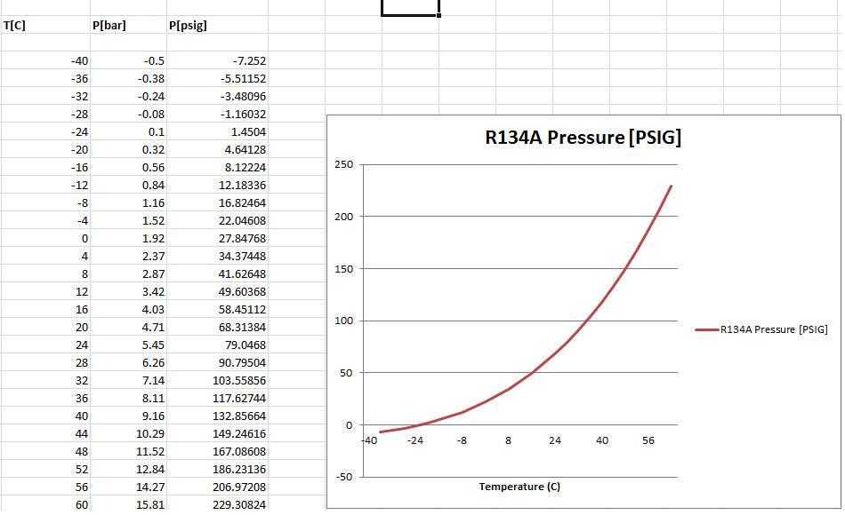 Давление в кондиционере автомобиля – способы измерений давления в автокондиционере + видео » автоноватор