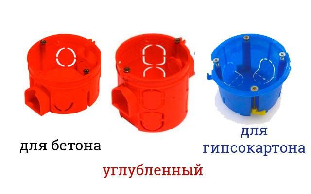 Процесс установки подрозетников в гипсокартон