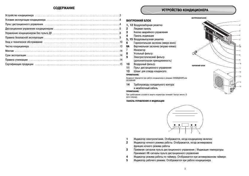 Кондиционер igc инструкция по пульту