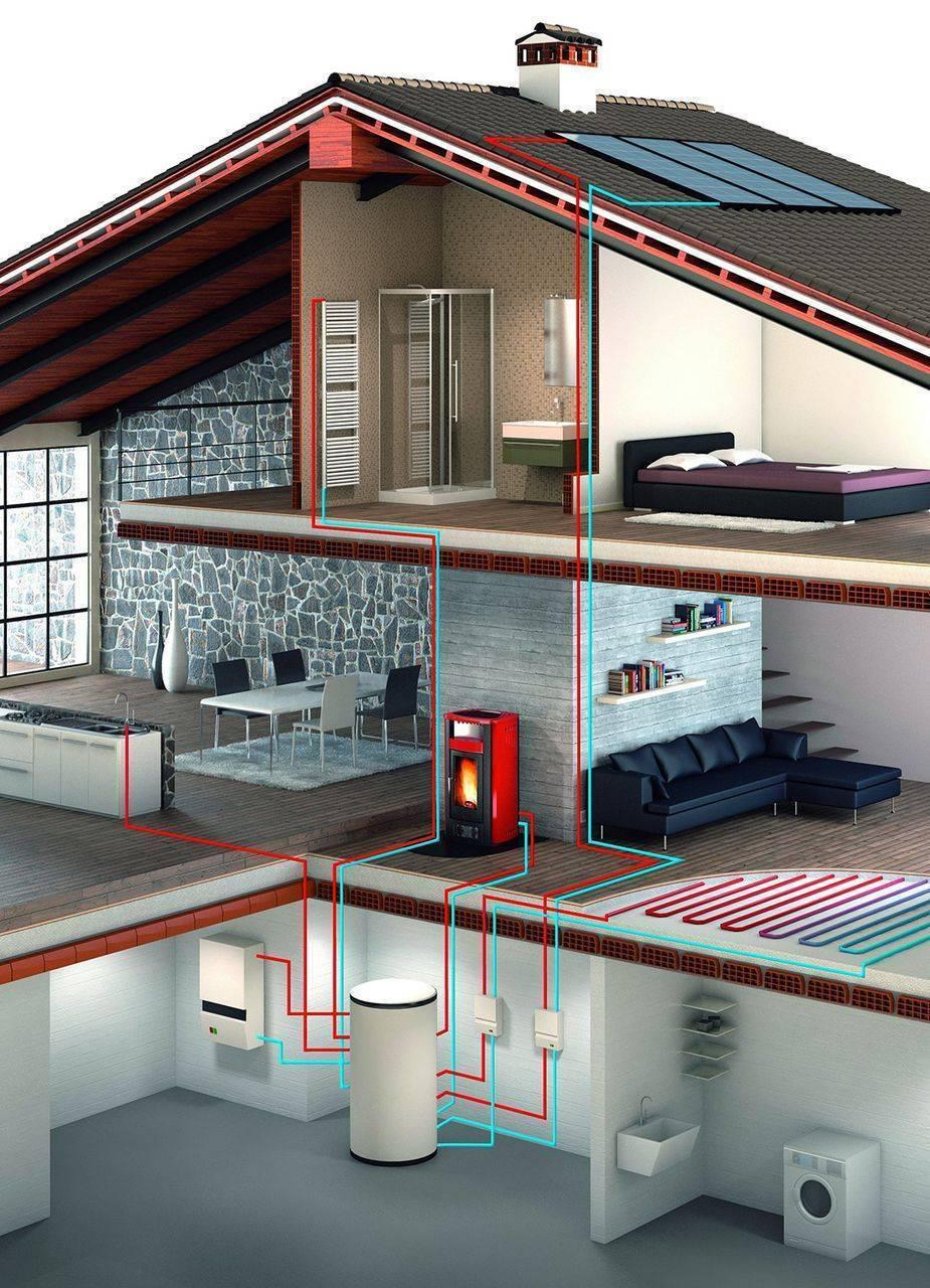 Обзор самого экономного способа отопления дома электричеством