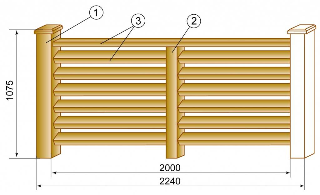 Забор жалюзи металлические своими руками: фото ламелей твинго, видео установки