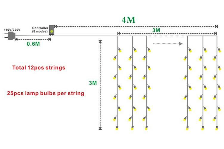 Уличные светодиодные гирлянды: морозостойкие и влагоустойчивые украшения
