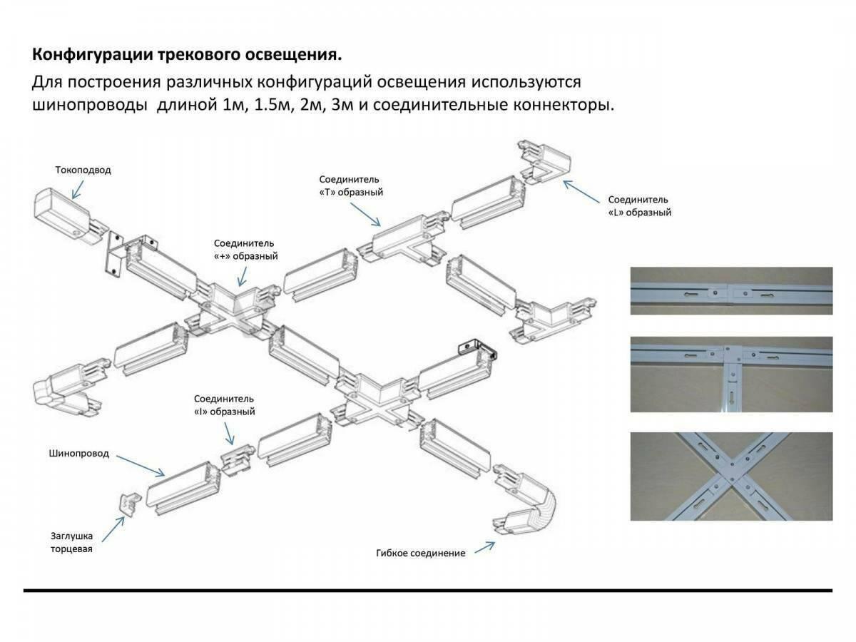 Трековая система освещения: устройство, типы и идеи