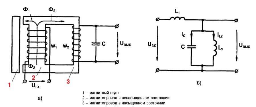 Антирезонансный трансформатор напряжения: принцип работы
