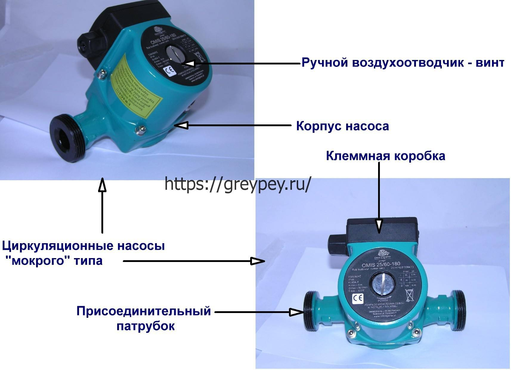 Водяной насос для отопления: рассмотрим водяные насосы для отопления частного дома