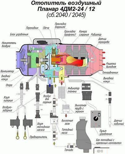 Схема подключения фена планар