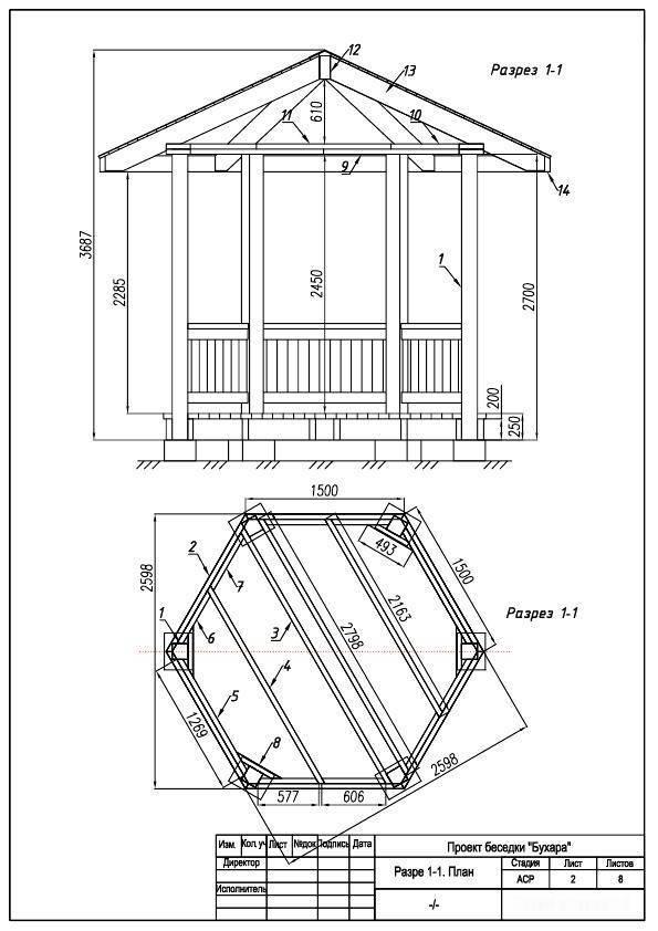 Беседки из дерева своими руками: фото, чертежи и пошаговый строительный процесс