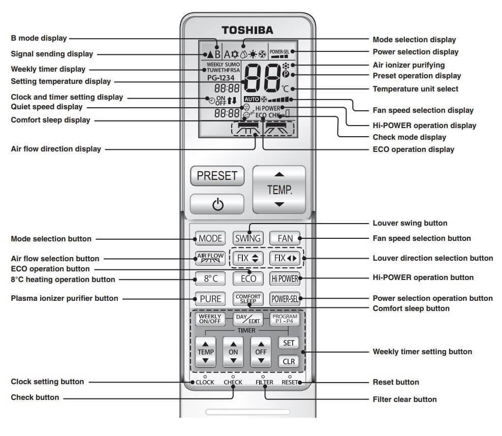 Коды ошибок кондиционеров toshiba | курсклимат