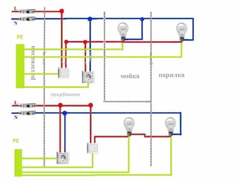 Электропроводка в частном доме своими руками по схемам