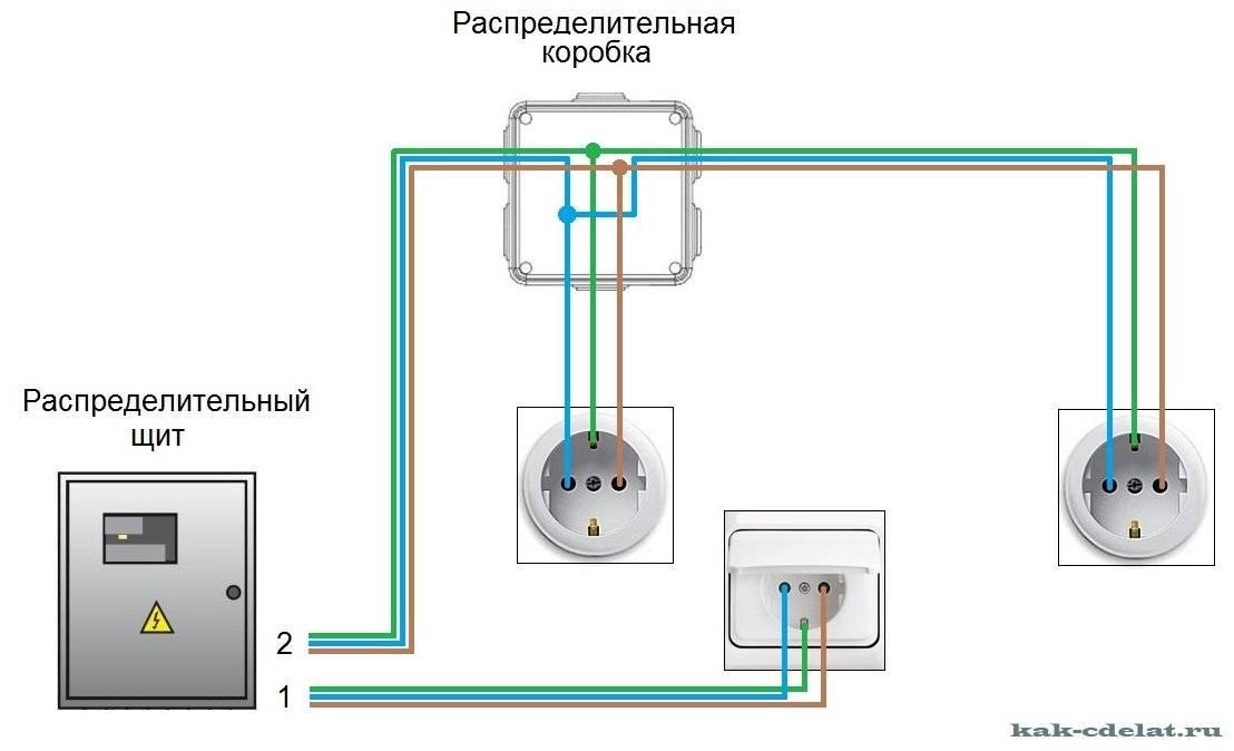 Установка розеток, силовых розеток, схема подключения