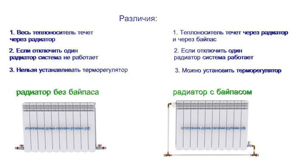 Что такое байпас в системе отопления