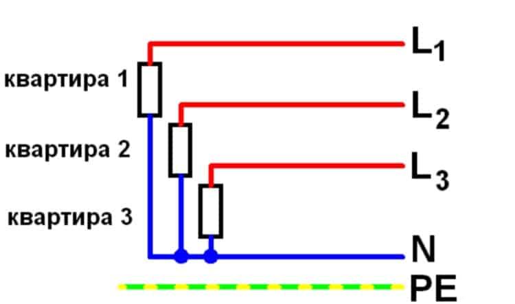Прозвонка электропроводки: как найти место разрыва в стене
