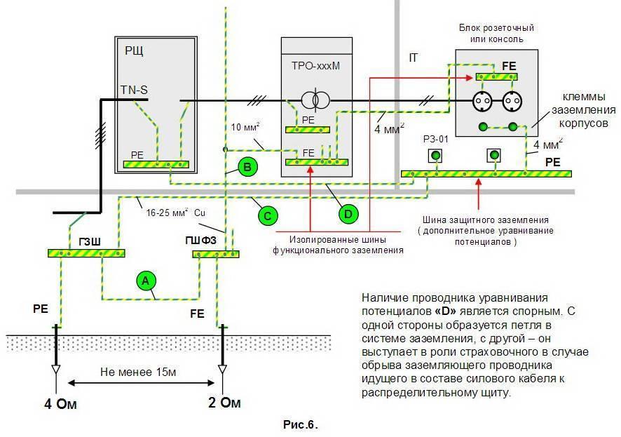 Как правильно заземлить бронированный кабель. заземление экрана кабеля: обязательно ли его проводить