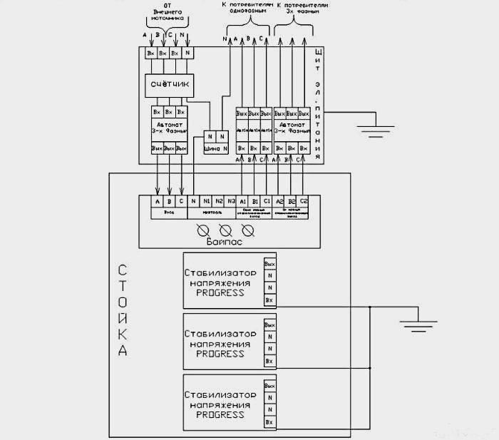 Что такое байпас в стабилизаторе напряжения – принцип работы стабилизаторов