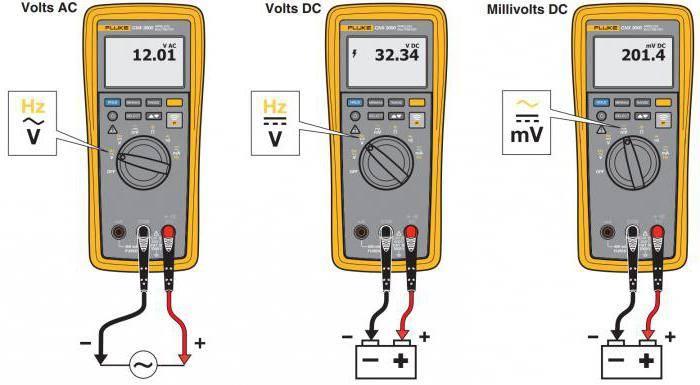 Как измерить силу тока мультиметром – правила измерения