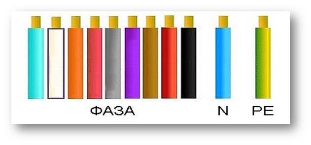 Как отличить провода по цвету и маркировке - домострой - info.sibnet.ru